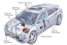 Electricidad Automotriz